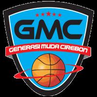 GMC CIREBON
