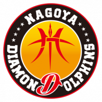 Nagoya Diamond Dolphins (JP)