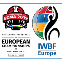 2017 European Championship for Men, Division A