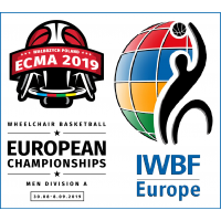 2019 European Championship for Men, Division A