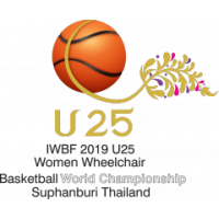 2019 Women's U25 World Championship